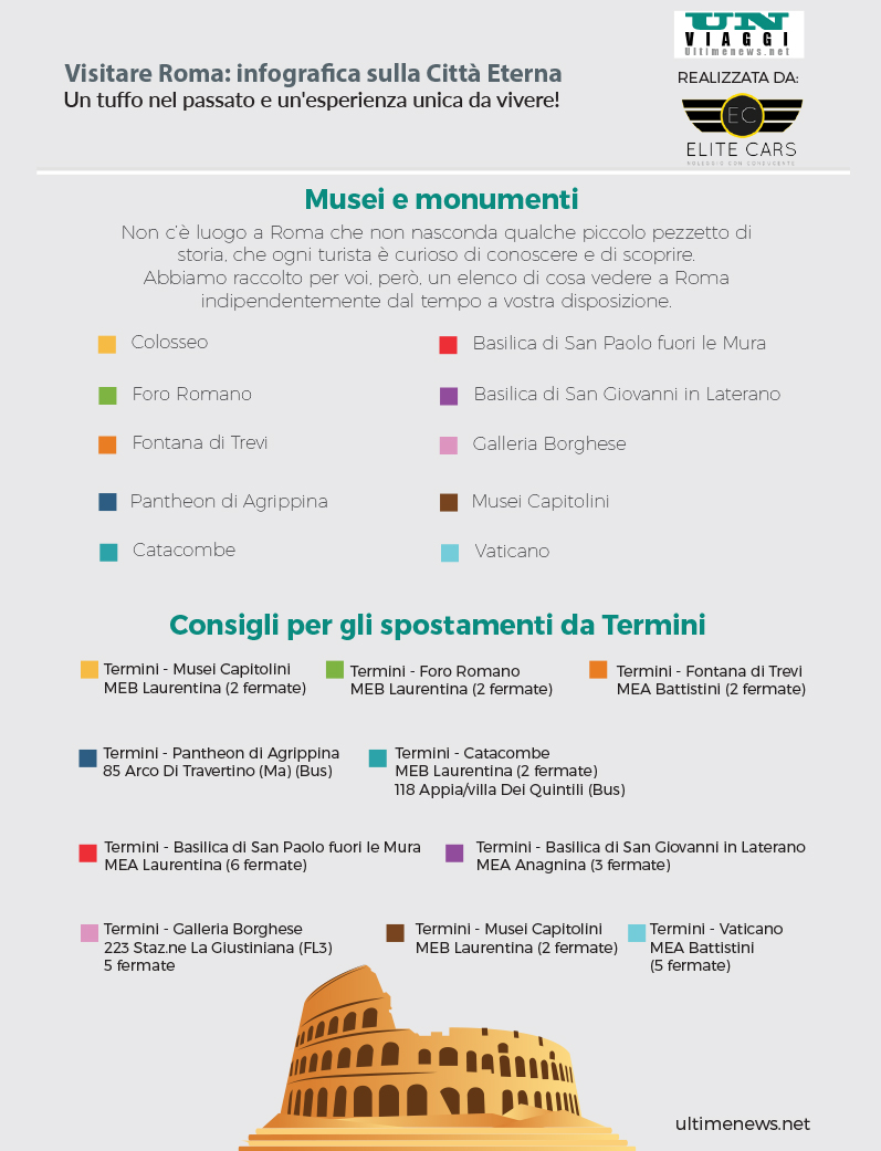Infografica Roma